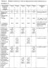 Фармацевтическая композиция, содержащая комбинацию глицина и тетраметилтетраазабициклооктандиона (варианты)