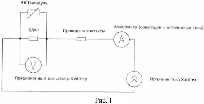 Модуль сверхпроводящего ограничителя тока и ограничитель тока