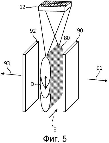 Силовое возбуждение ультразвукового акустического излучения для ультразвукового измерения свойств материала и формирования изображений