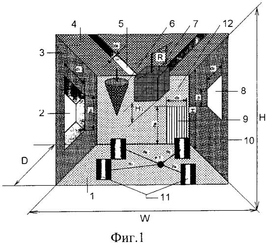 Звукопоглощающая конструкция кочетова для производственного здания