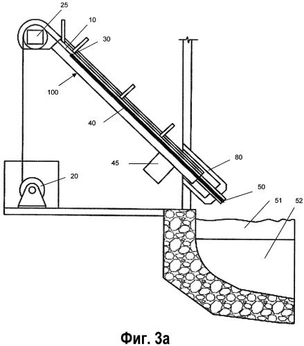 Способ и установка для измерения температуры расплавленного металла