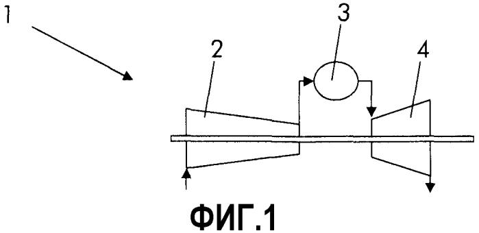Камера сгорания газовой турбины (варианты) и способ управления воздушным потоком, подаваемым в камеру сгорания газовой турбины