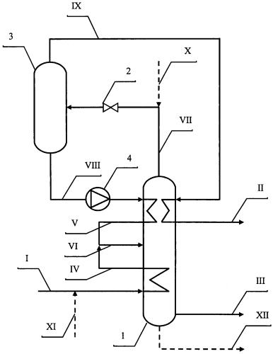 Устройство для низкотемпературной сепарации газа и способ его работы