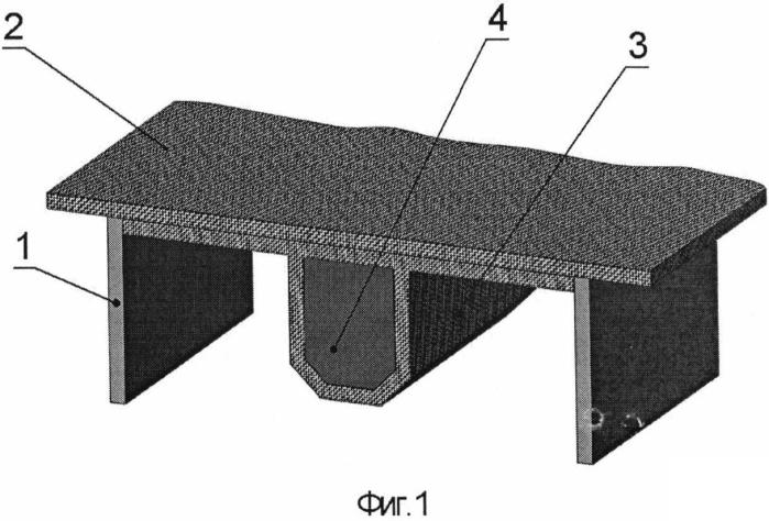 Оснастка для формования изделий из полимерных композиционных материалов и способ ее изготовления