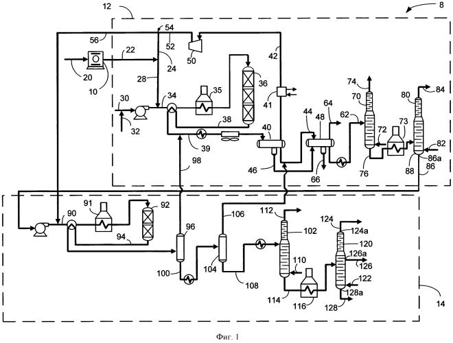 Способ и устройство для получения дизельного топлива из углеводородного потока