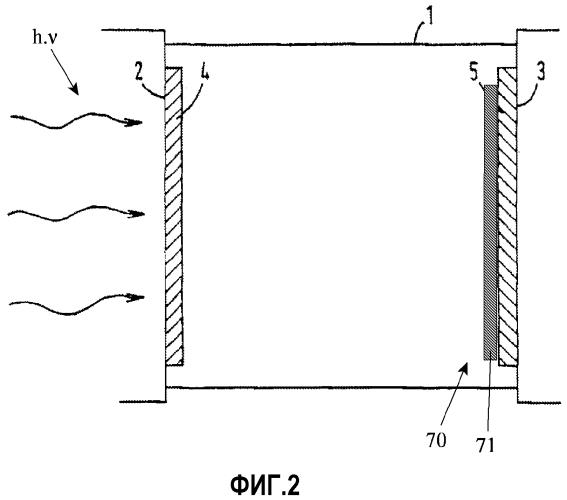 Структура умножения электронов для использования в вакуумной трубке, использующей умножение электронов, и вакуумная трубка, использующая умножение электронов, снабженная такой структурой умножения электронов