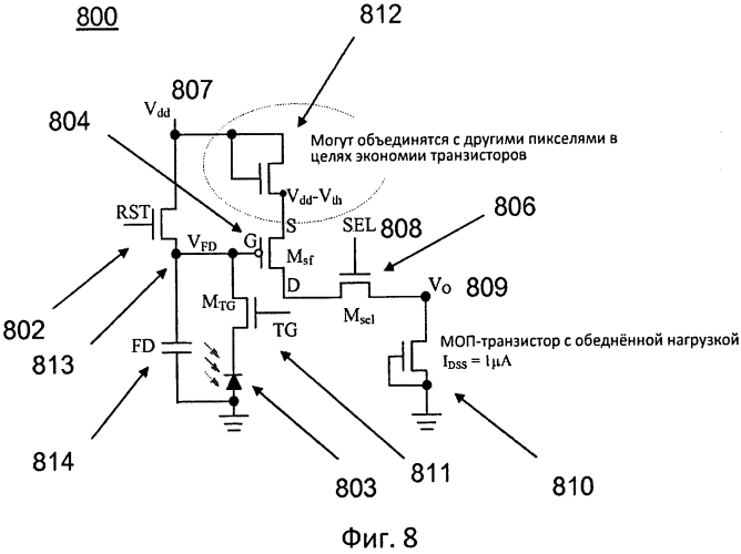 Системы, способы и аппараты для создания и использования очков с адаптивной линзой на основе определения расстояния наблюдения и отслеживания взгляда в условиях низкого энергопотребления