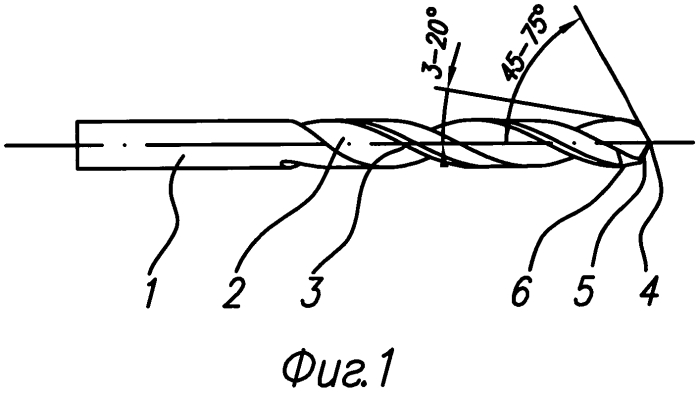 Спиральное сверло