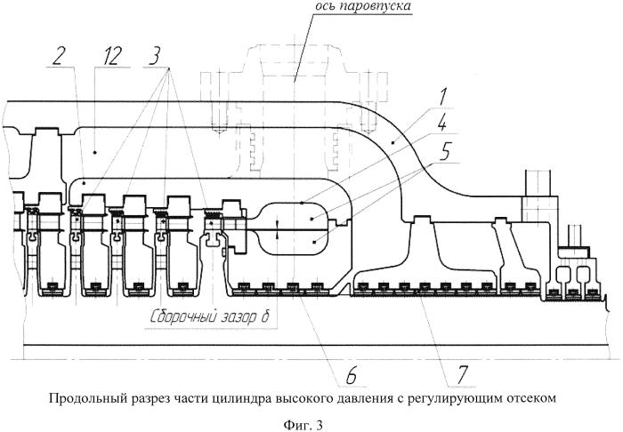 Цилиндр паровой турбины с регулирующим отсеком