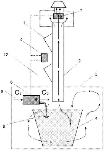 Система озонирования мусоропровода многоэтажного здания
