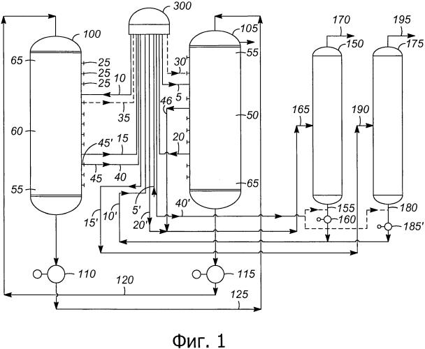 Система и способ извлечения продуктов с использованием адсорбции в имитированном движущемся слое