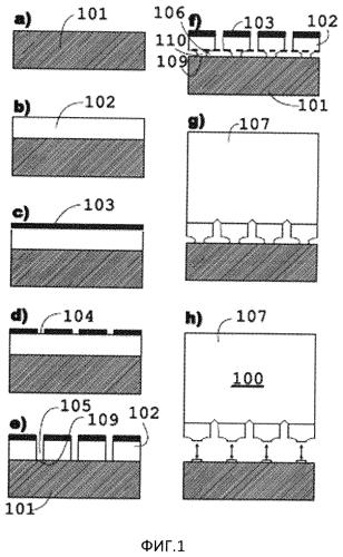 Способ получения независимой подложки из нитрида iii группы