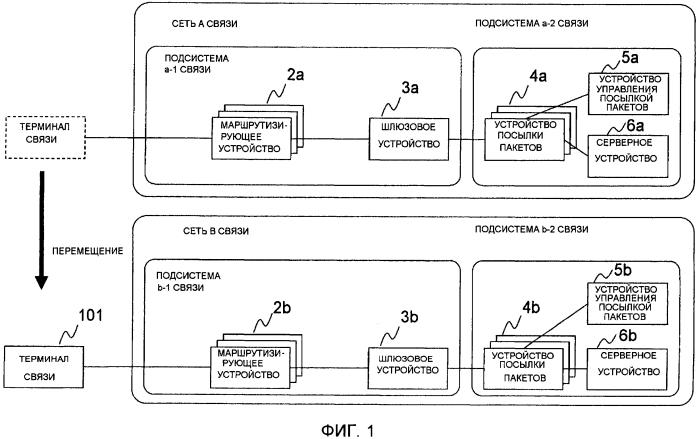 Терминал связи, способ связи, система связи и программа
