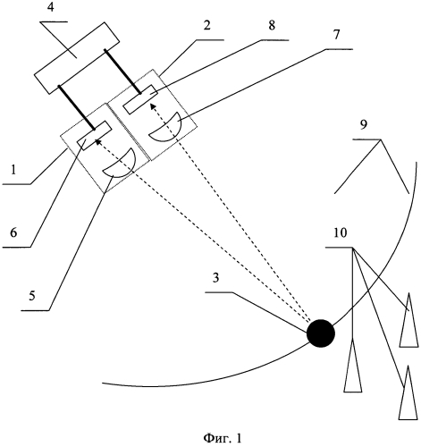 Способ обнаружения объектов с повышенным быстродействием на высококонтрастном динамически изменяемом фоне