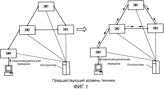 Сетевая система и способ управления трафиком связи
