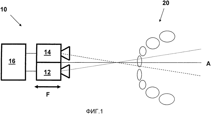 Оптическое стереоустройство и способ его автофокусировки