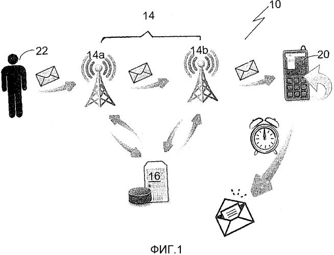 Система и способ для маршрутизации электронного контента на устройство получателя
