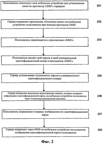 Способ и система для мобильной идентификации, осуществления коммерческих транзакций и операций заключения соглашений