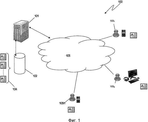 Система и способ для глобальной службы каталогов