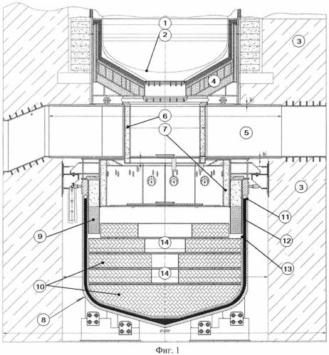 Система локализации и охлаждения расплава активной зоны ядерного реактора водоводяного типа