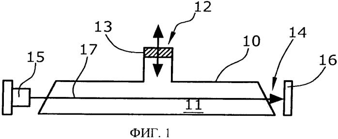 Течеискатель с оптическим обнаружением пробного газа