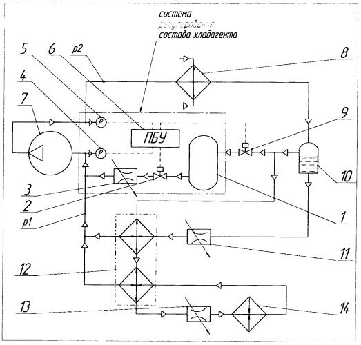 Система регулирования состава хладагента