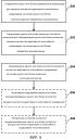 Инициализация вероятностей и состояний контекстов для контекстно-адаптивного энтропийного кодирования