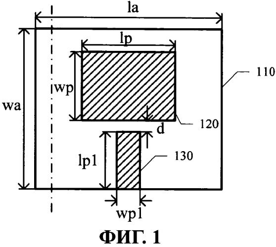 Широкополосные микрополосковые антенны и антенные решетки