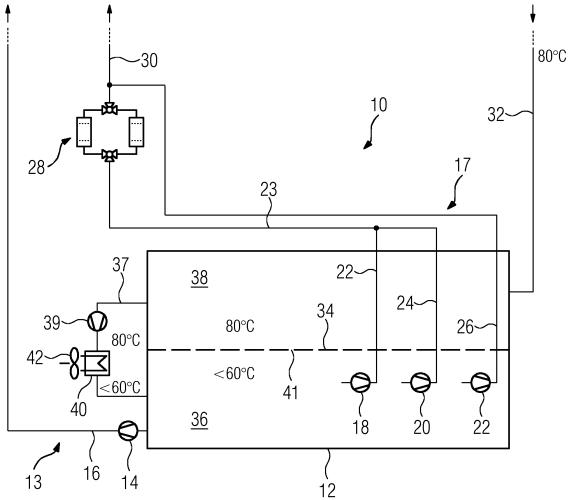 Система снабжения маслом для стационарной турбомашины