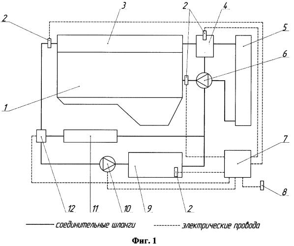 Устройство предпусковой тепловой подготовки двигателя внутреннего сгорания