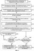 Способы и системы для диагностики и лечения определенного состояния и способы применения таких систем