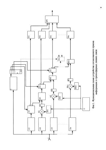 Устройство согласованного приема информации в тропосферных линиях связи