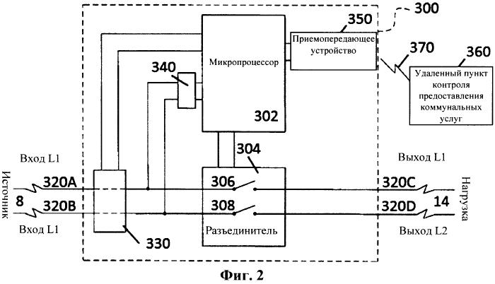 Обнаружение высокой температуры гнезда для электроизмерительного прибора