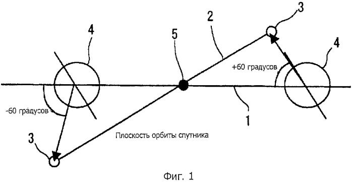 Спутниковая система со сверхвысокой солнечно-синхронной орбитой