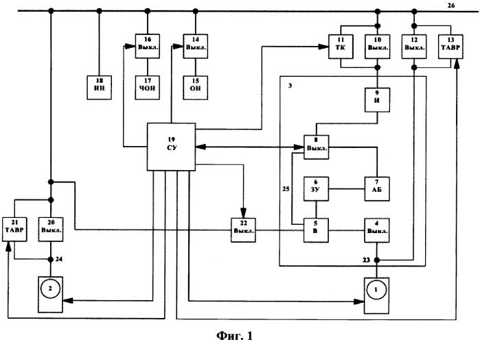 Устройство бесперебойного электроснабжения