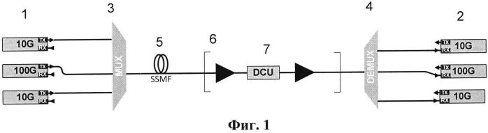 Волоконно-оптическая система связи