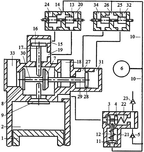 Способ управления рециркуляцией выхлопных газов в двигателе внутреннего сгорания системой пневматического привода двухклапанного газораспределителя с зарядкой пневмоаккумулятора системы воздухом из атмосферы