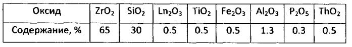 Способ бифторидной переработки редкого и редкоземельного минерального сырья