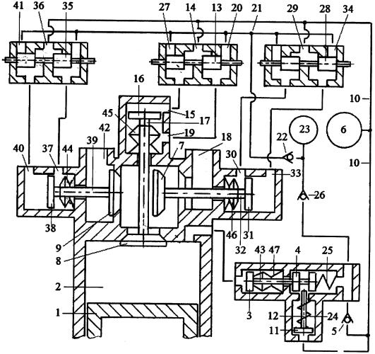 Способ управления рециркуляцией выхлопных газов в двигателе внутреннего сгорания системой гидравлического привода трёхклапанного газораспределителя с зарядкой гидроаккумулятора системы жидкостью из компенсационного гидроаккумулятора