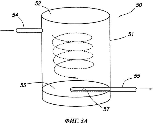 Создающая вращательное движение система регулируемого сопротивления потоку, содержащая боковой выпуск для текучей среды, а также способ использования такой системы в подземных формациях