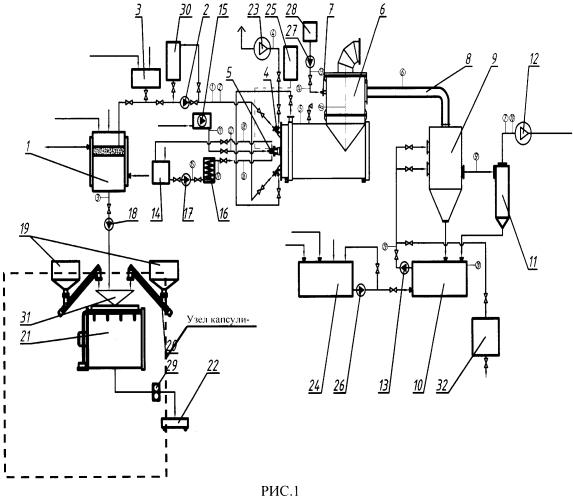 Технологическая линия плазмотермического обезвреживания токсичных отходов