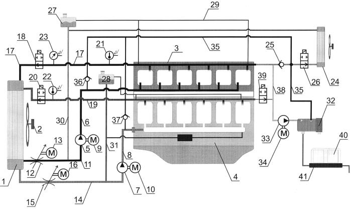 Двухконтурная система циркуляции жидкого теплоносителя в двигателе внутреннего сгорания транспортного средства