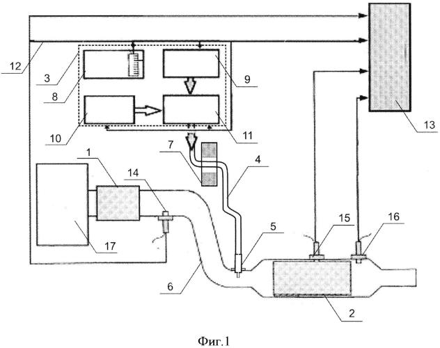 Система селективного каталитического восстановления окислов азота в отработавших газах дизельных двигателей