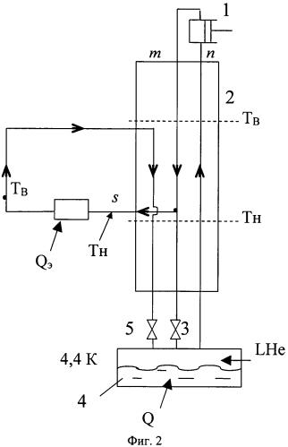 Гелиевый рефрижератор с избыточным обратным потоком для производства холода на двух температурных уровнях