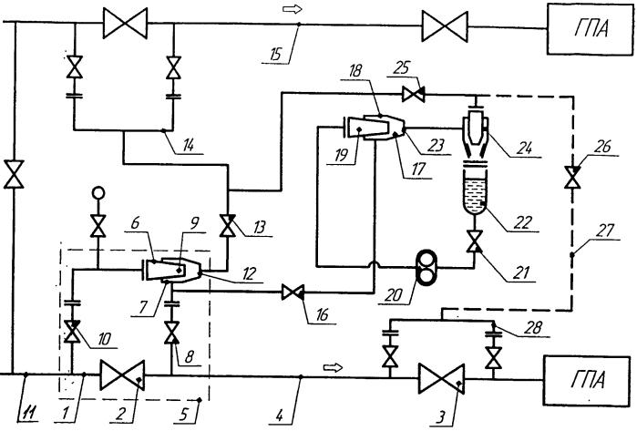Способ откачки газа из отключенного участка газопровода