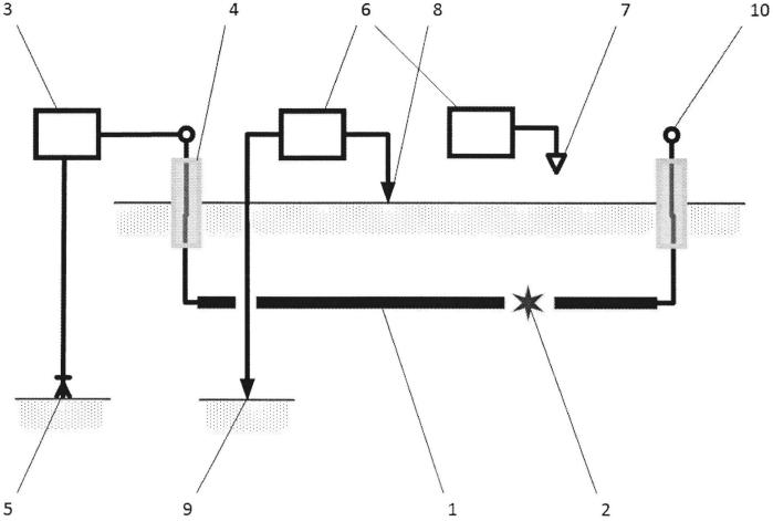 Способ обнаружения обрывов протяженных анодных заземлителей