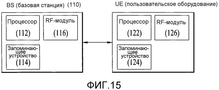 Способ и устройство для выполнения процесса произвольного доступа в системе беспроводной связи