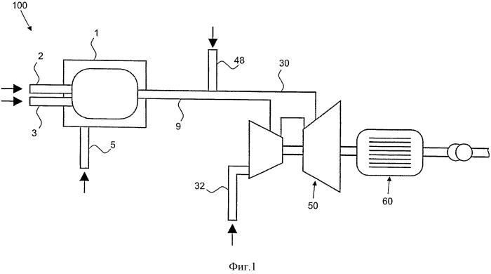 Силовая установка и способ генерирования электрической энергии