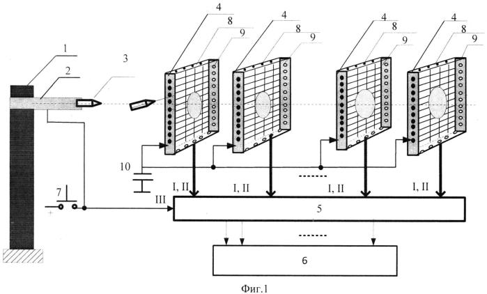 Способ определения баллистических характеристик снарядов и информационно-вычислительная система для его осуществления