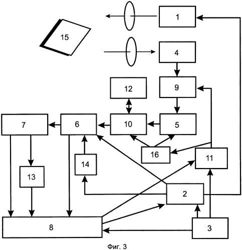 Оптическое устройство для определения расстояний до объекта